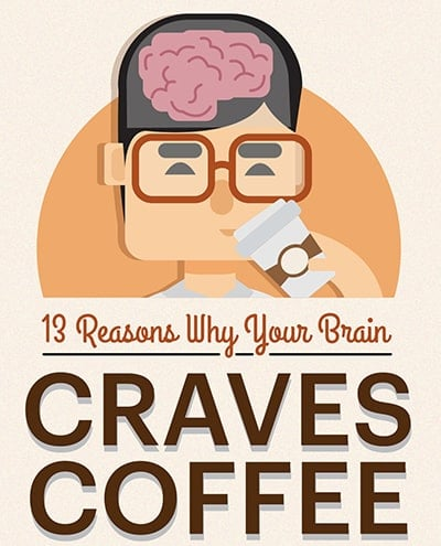 13 Reasons Coffee Craving 3