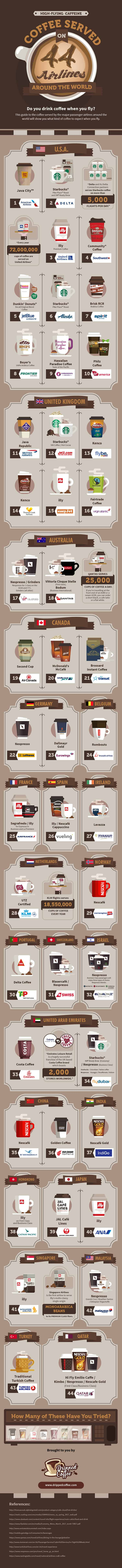 coffee served on 44 airlines