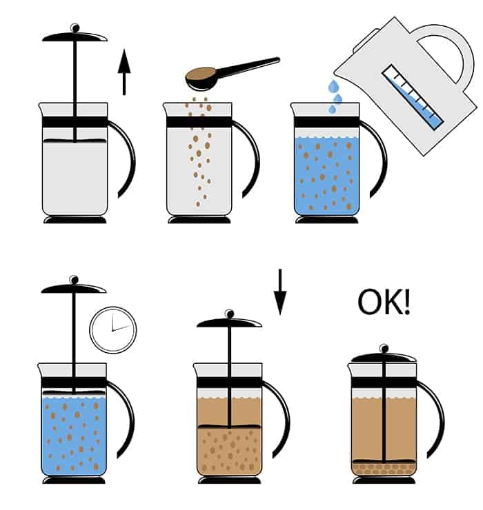 french press brewing
