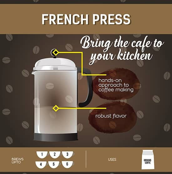 a357dc23697 Best French Press Coffee Makers (Aug. 2019) – Reviews & Buyer's Guide